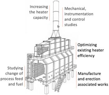 Heurtey Petrochem Solutions - Heater Revamps
